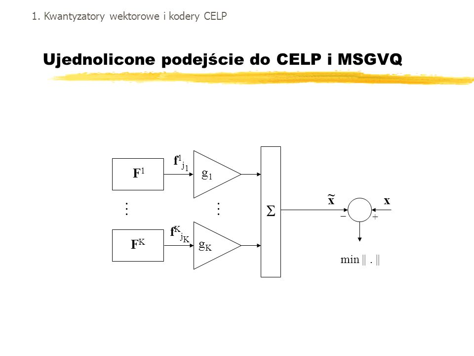 Ujednolicone podejście do CELP i MSGVQ