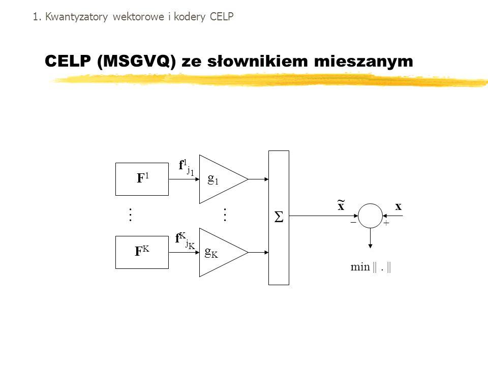 CELP (MSGVQ) ze słownikiem mieszanym
