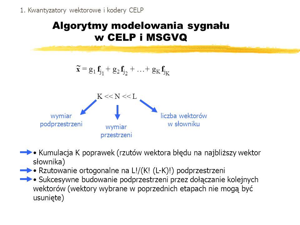 Algorytmy modelowania sygnału w CELP i MSGVQ