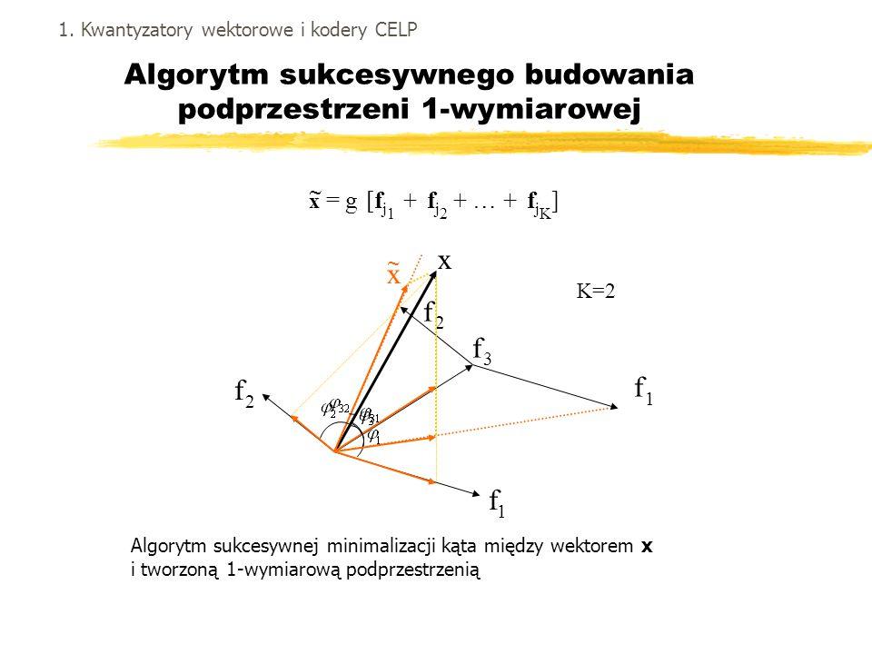 Algorytm sukcesywnego budowania podprzestrzeni 1-wymiarowej