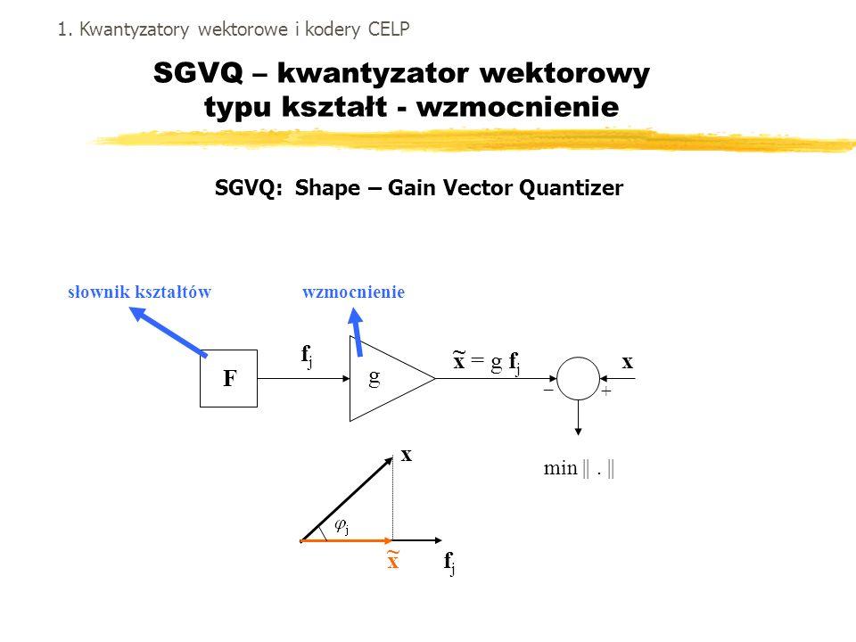 SGVQ – kwantyzator wektorowy typu kształt - wzmocnienie
