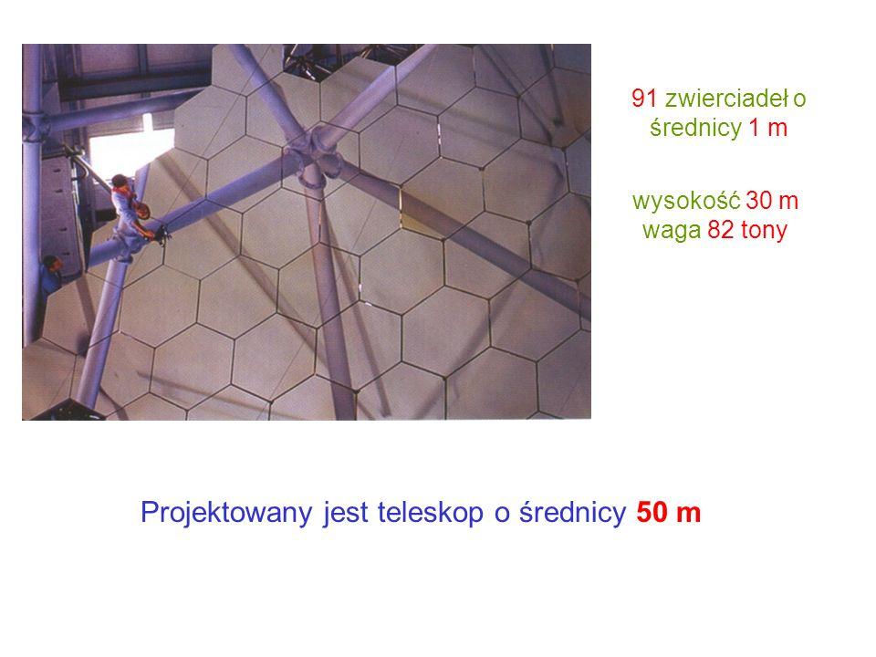 91 zwierciadeł o średnicy 1 m
