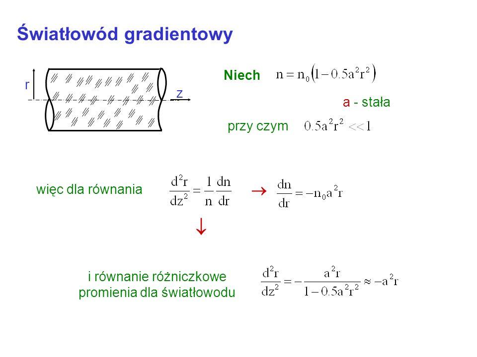 i równanie różniczkowe promienia dla światłowodu