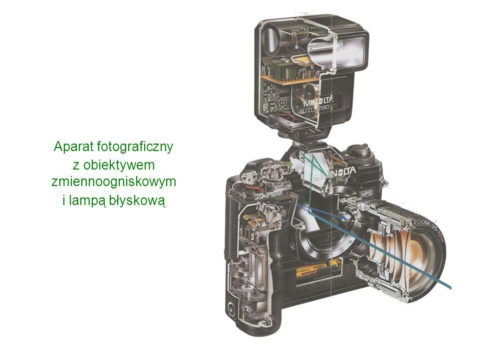 Aparat fotograficzny z obiektywem zmiennoogniskowym i lampą błyskową