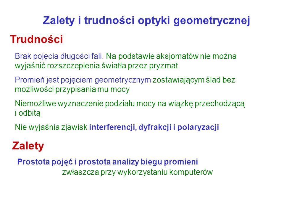 Zalety i trudności optyki geometrycznej