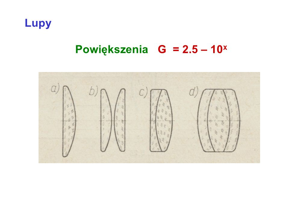 Lupy Powiększenia G = 2.5 – 10x