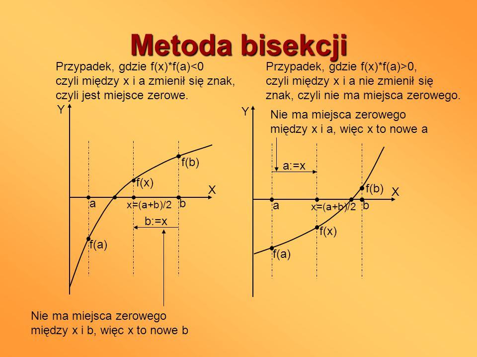 Metoda bisekcji Przypadek, gdzie f(x)*f(a)<0