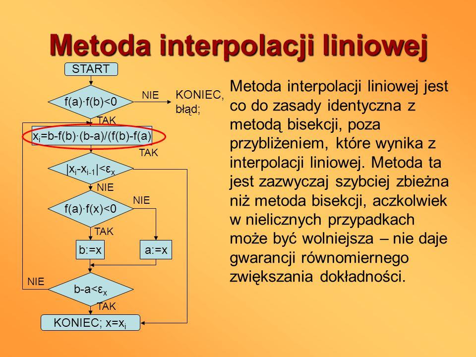 Metoda interpolacji liniowej
