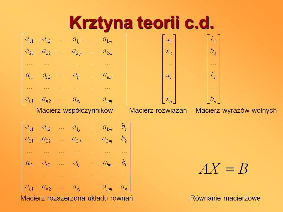 Krztyna teorii c.d.Macierz współczynników Macierz rozwiązań Macierz wyrazów wolnych.