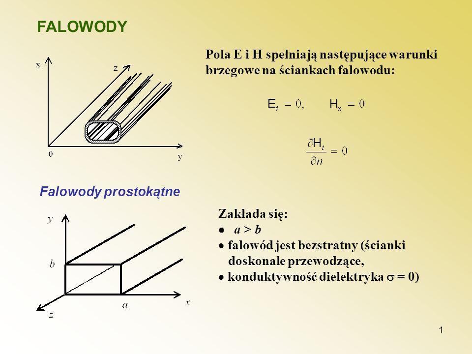 FALOWODYPola E i H spełniają następujące warunki brzegowe na ściankach falowodu: Falowody prostokątne.