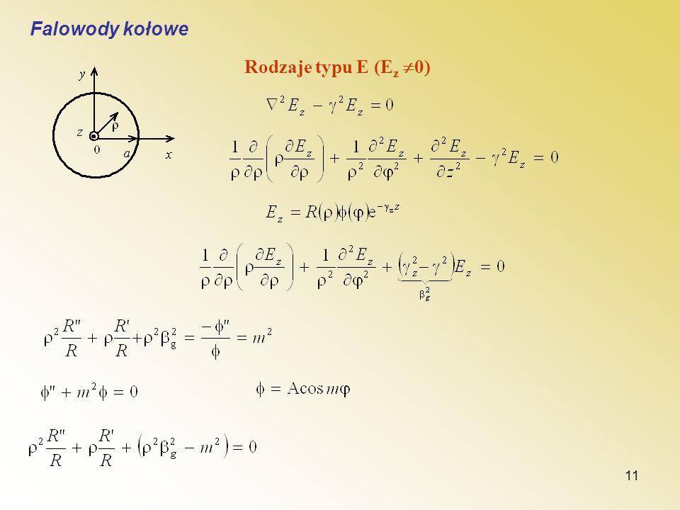 Falowody kołowe Rodzaje typu E (Ez 0)
