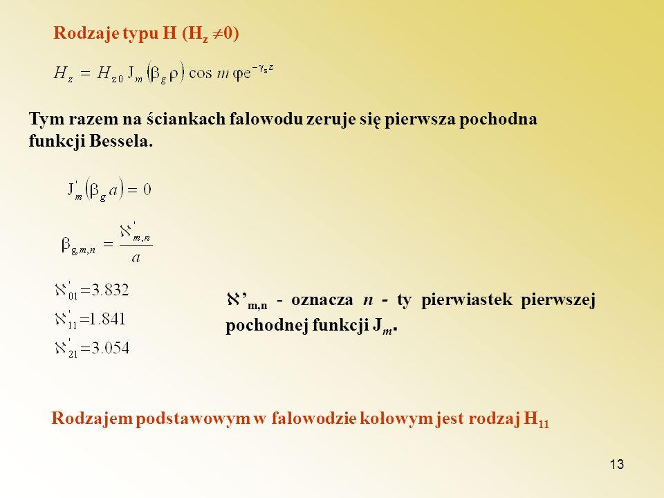 Rodzaje typu H (Hz 0) Tym razem na ściankach falowodu zeruje się pierwsza pochodna funkcji Bessela.