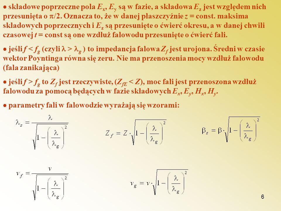  składowe poprzeczne pola Ex, Ey są w fazie, a składowa Ez jest względem nich przesunięta o /2. Oznacza to, że w danej płaszczyźnie z = const. maksima składowych poprzecznych i Ez są przesunięte o ćwierć okresu, a w danej chwili czasowej t = const są one wzdłuż falowodu przesunięte o ćwierć fali.