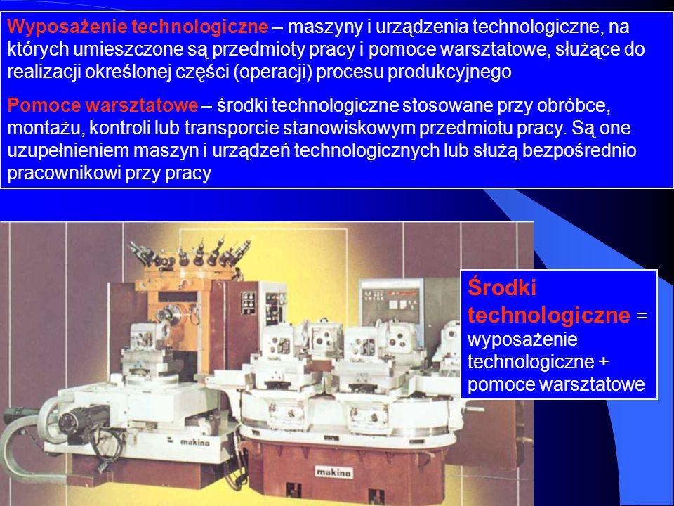 Wyposażenie technologiczne – maszyny i urządzenia technologiczne, na których umieszczone są przedmioty pracy i pomoce warsztatowe, służące do realizacji określonej części (operacji) procesu produkcyjnego