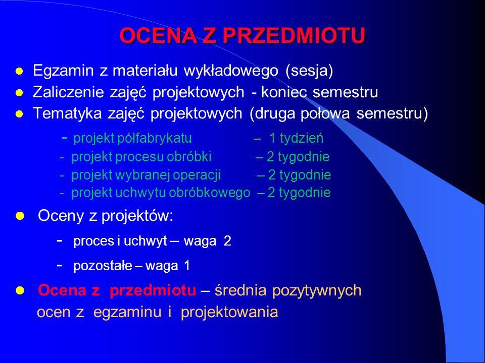 OCENA Z PRZEDMIOTU - projekt półfabrykatu – 1 tydzień