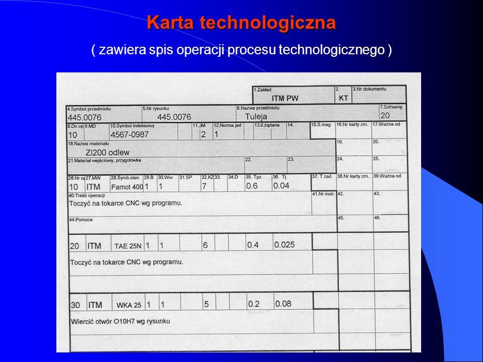 ( zawiera spis operacji procesu technologicznego )
