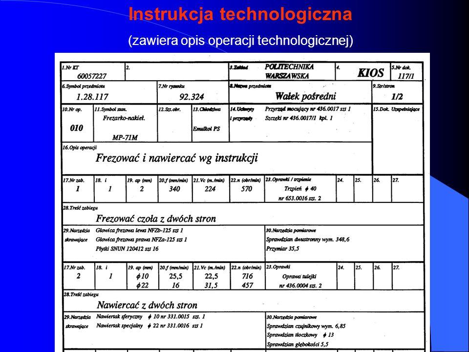 Instrukcja technologiczna