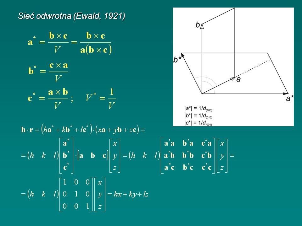 * 07/16/96 Sieć odwrotna (Ewald, 1921) *