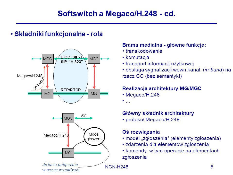 Softswitch a Megaco/H cd.
