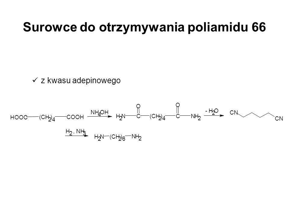 Surowce do otrzymywania poliamidu 66
