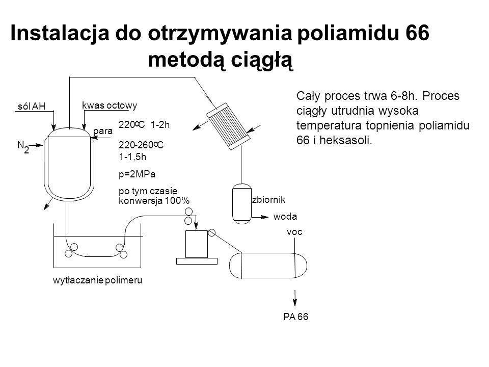 Instalacja do otrzymywania poliamidu 66 metodą ciągłą