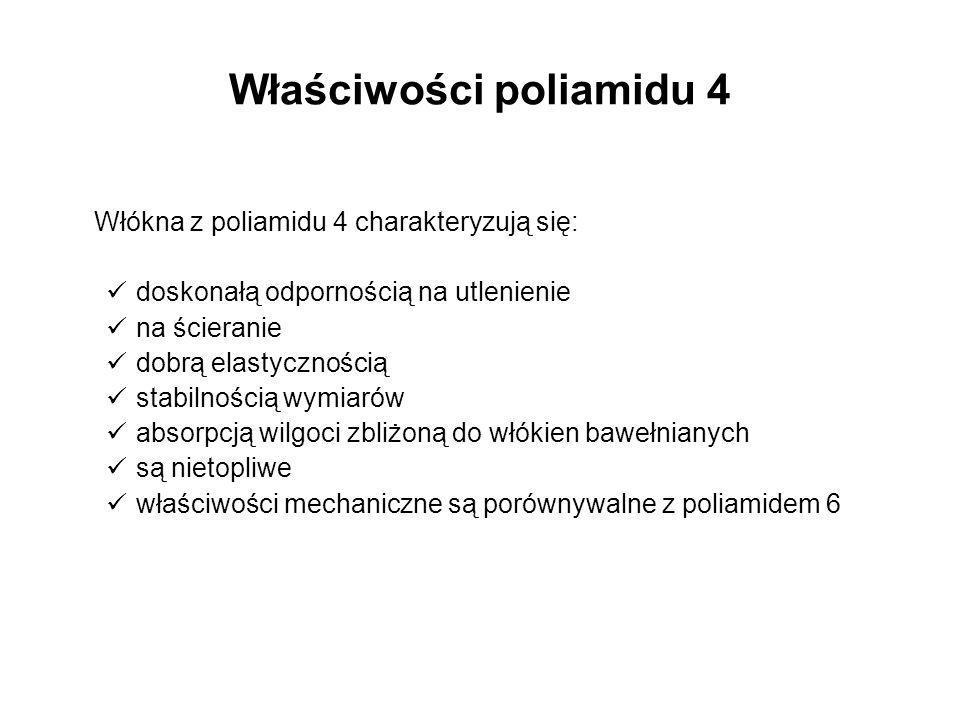 Właściwości poliamidu 4