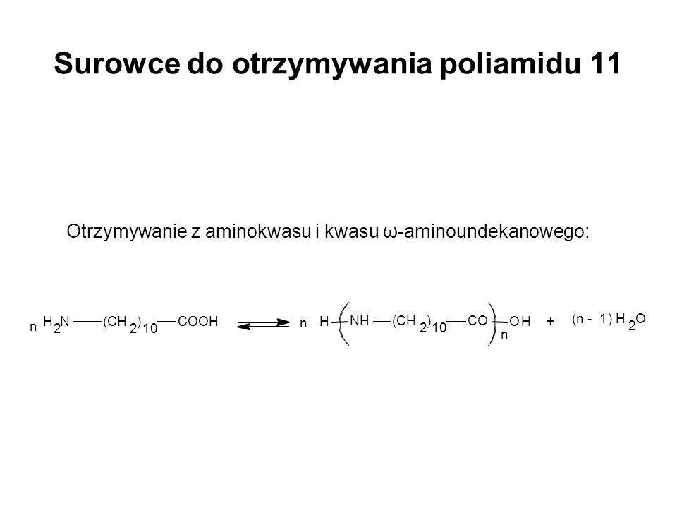 Surowce do otrzymywania poliamidu 11