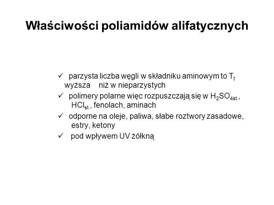 Właściwości poliamidów alifatycznych