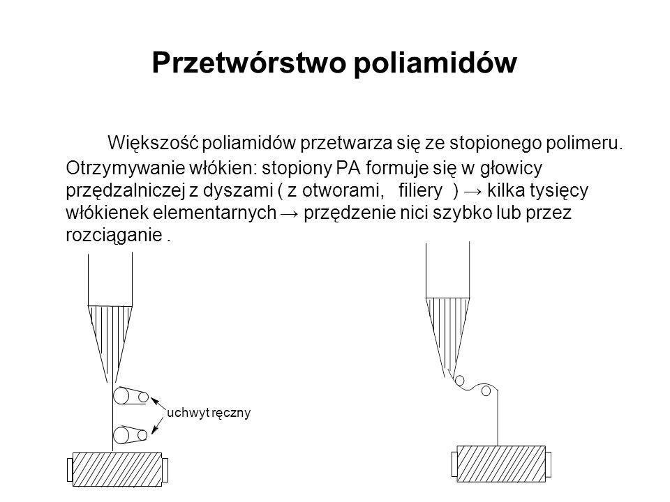Przetwórstwo poliamidów