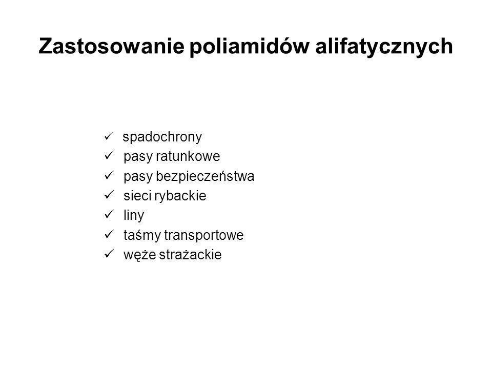 Zastosowanie poliamidów alifatycznych