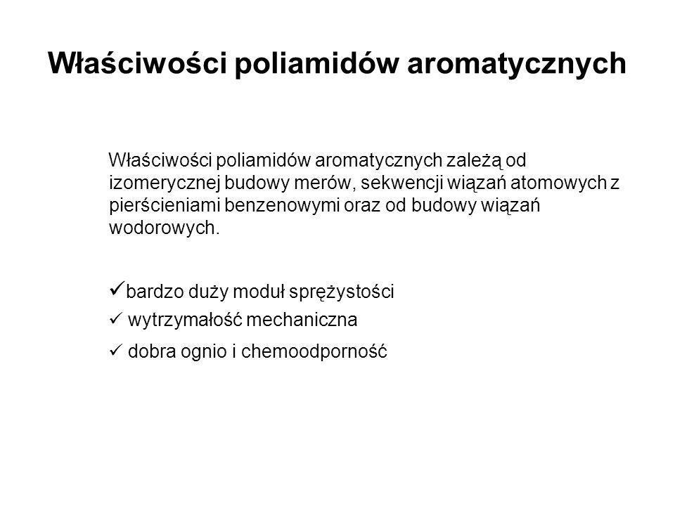 Właściwości poliamidów aromatycznych