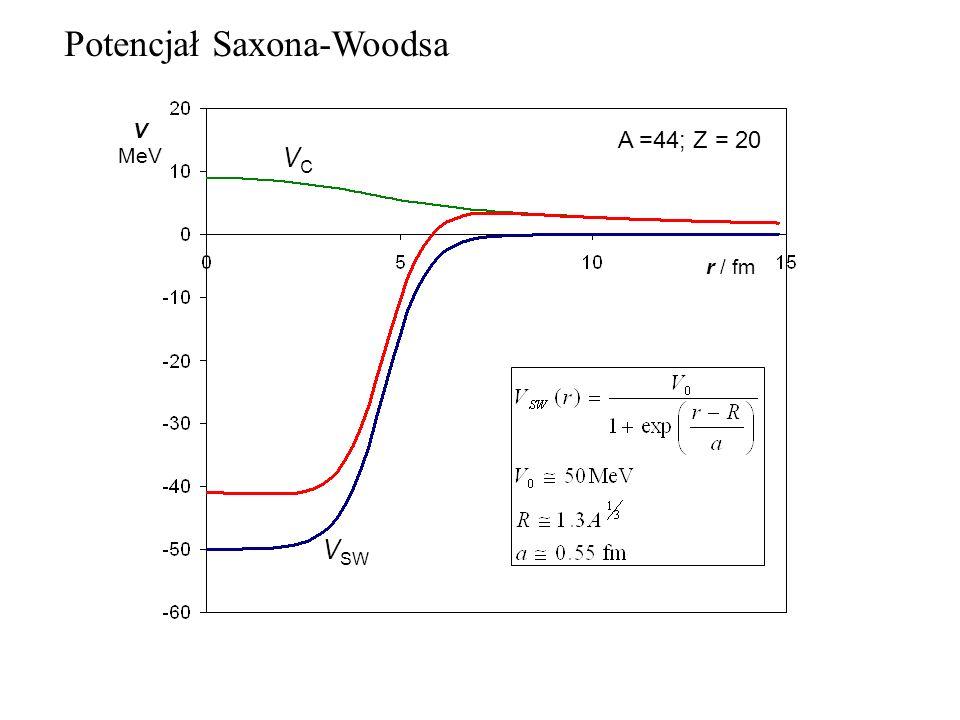 Potencjał Saxona-Woodsa