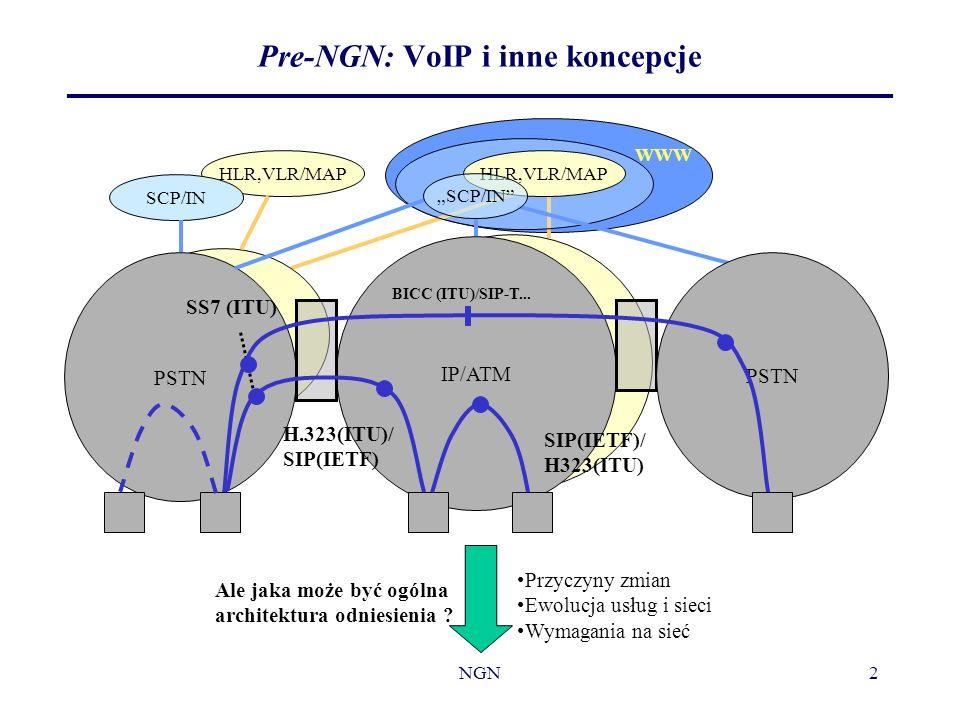 Pre-NGN: VoIP i inne koncepcje