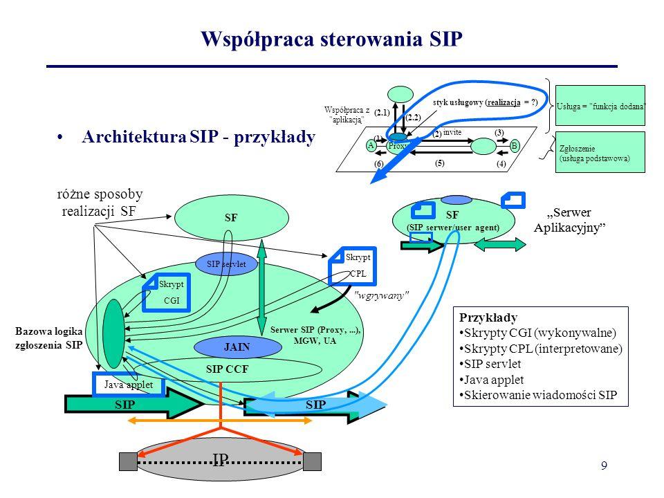 Współpraca sterowania SIP