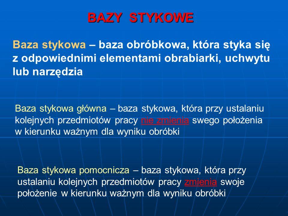 BAZY STYKOWE Baza stykowa – baza obróbkowa, która styka się z odpowiednimi elementami obrabiarki, uchwytu lub narzędzia.