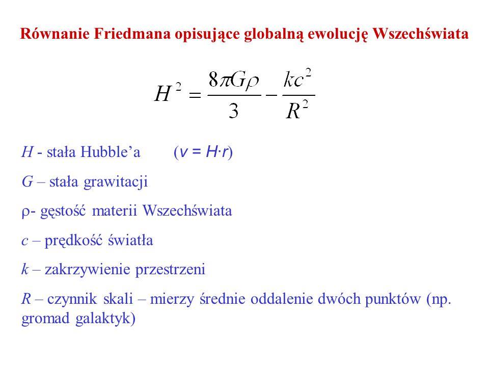 Równanie Friedmana opisujące globalną ewolucję Wszechświata