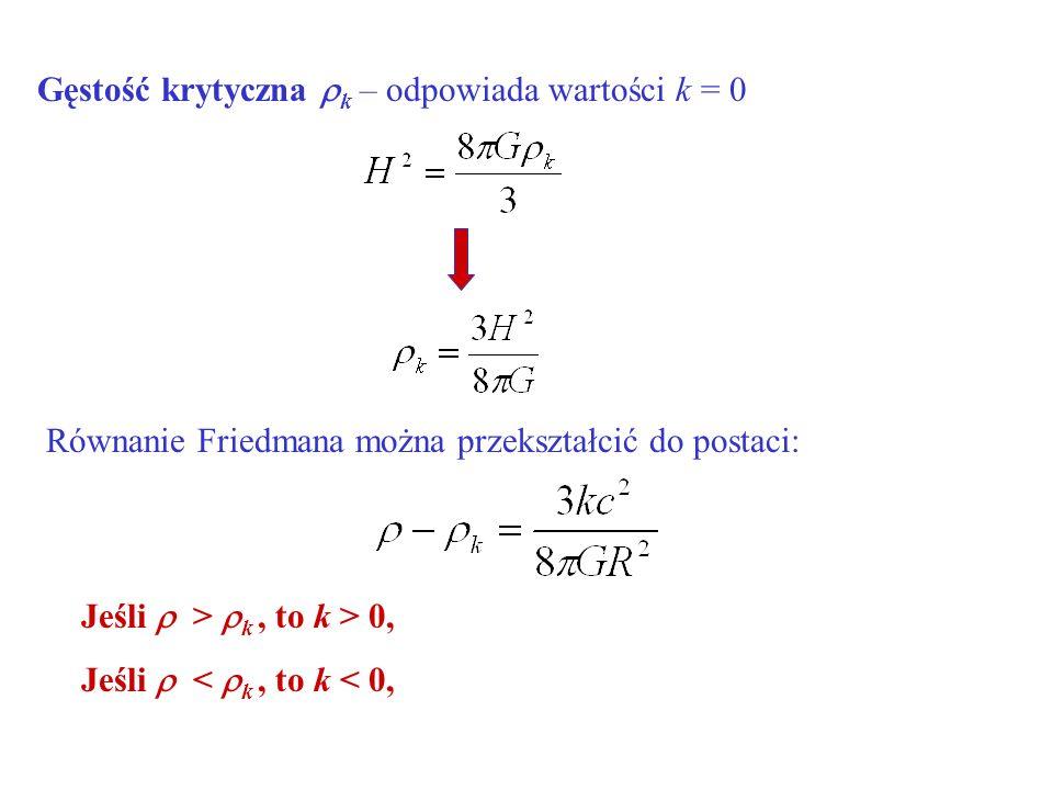 Gęstość krytyczna k – odpowiada wartości k = 0