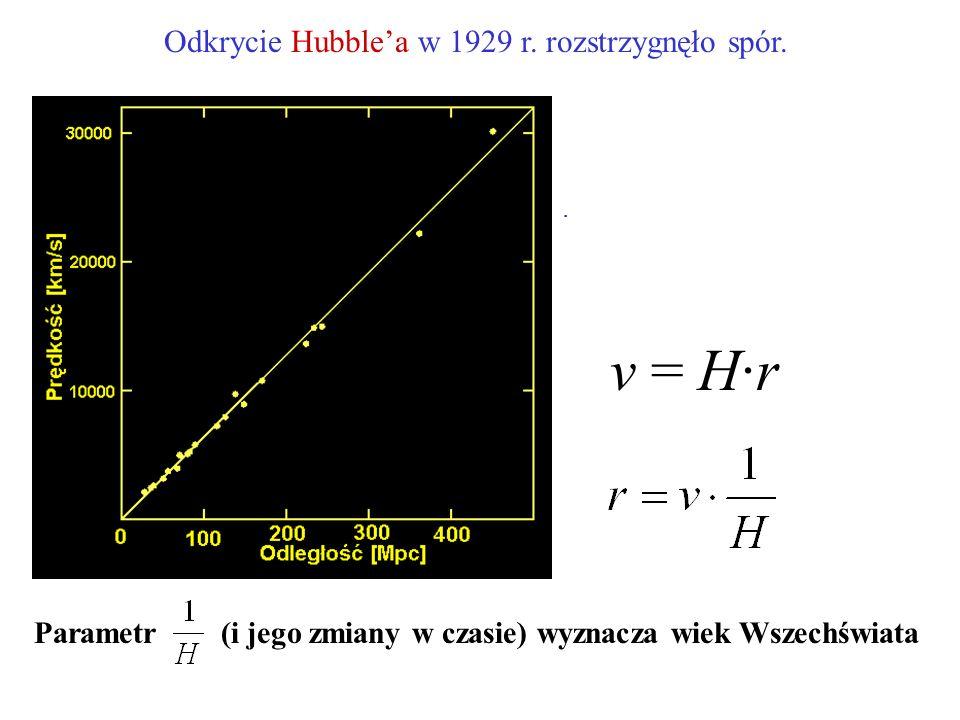 Odkrycie Hubble'a w 1929 r. rozstrzygnęło spór.