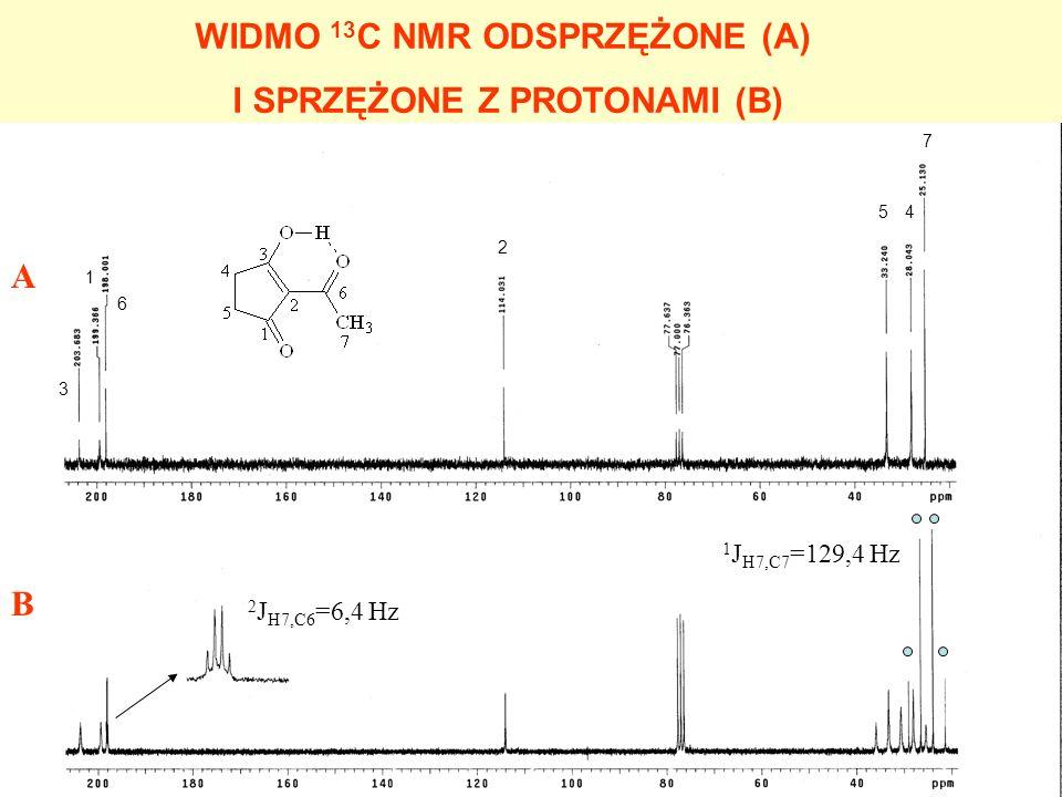 WIDMO 13C NMR ODSPRZĘŻONE (A) I SPRZĘŻONE Z PROTONAMI (B)