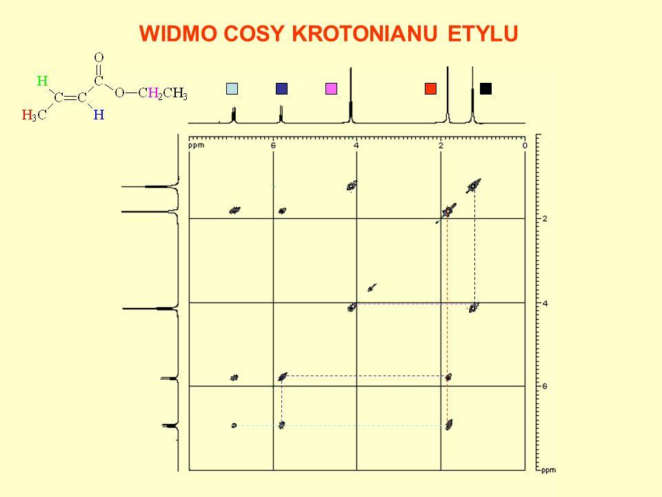 WIDMO COSY KROTONIANU ETYLU
