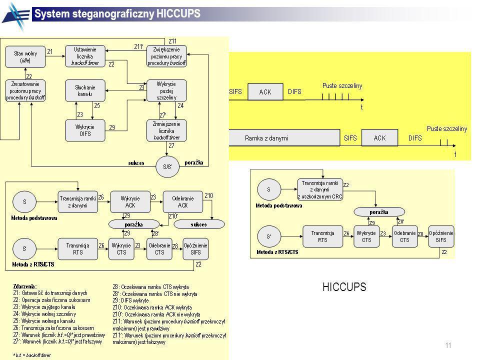 System steganograficzny HICCUPS