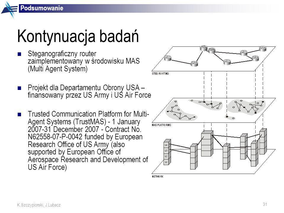Podsumowanie Kontynuacja badań. Steganograficzny router zaimplementowany w środowisku MAS (Multi Agent System)