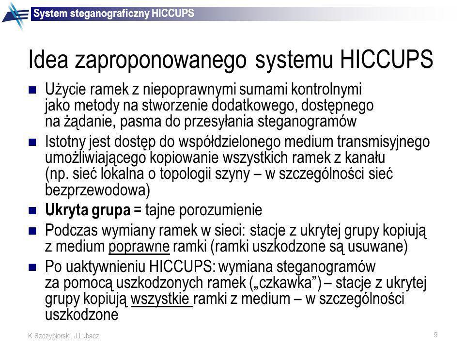 Idea zaproponowanego systemu HICCUPS