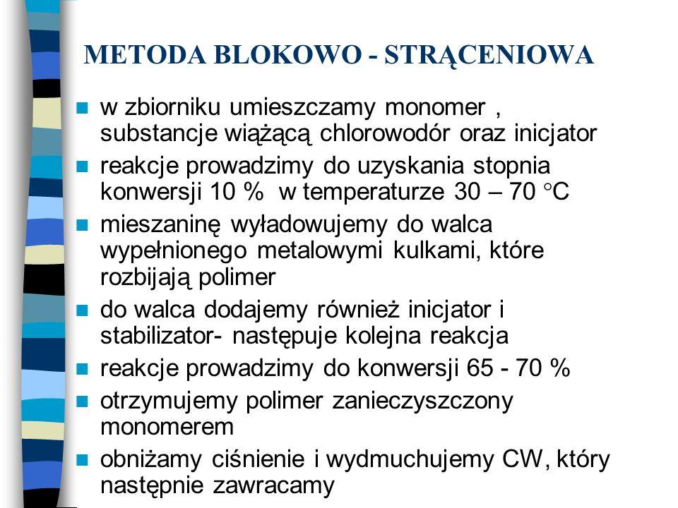 METODA BLOKOWO - STRĄCENIOWA
