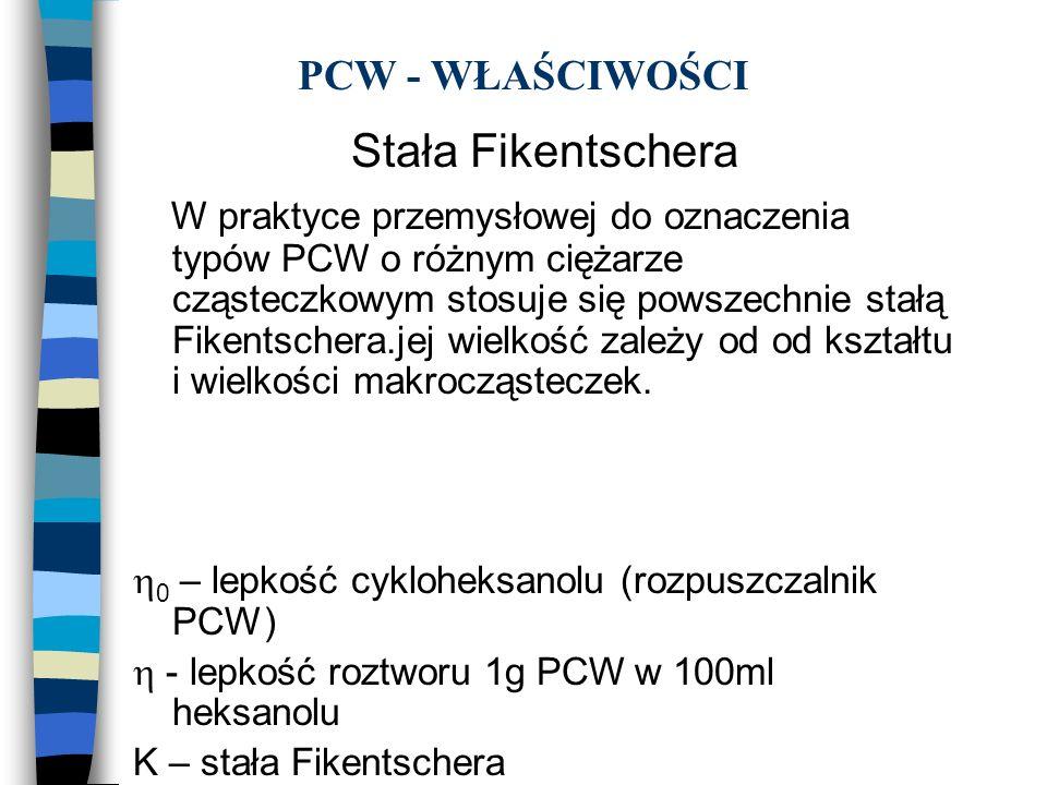 PCW - WŁAŚCIWOŚCI Stała Fikentschera.