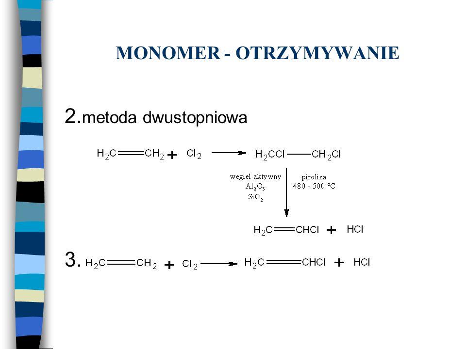 MONOMER - OTRZYMYWANIE
