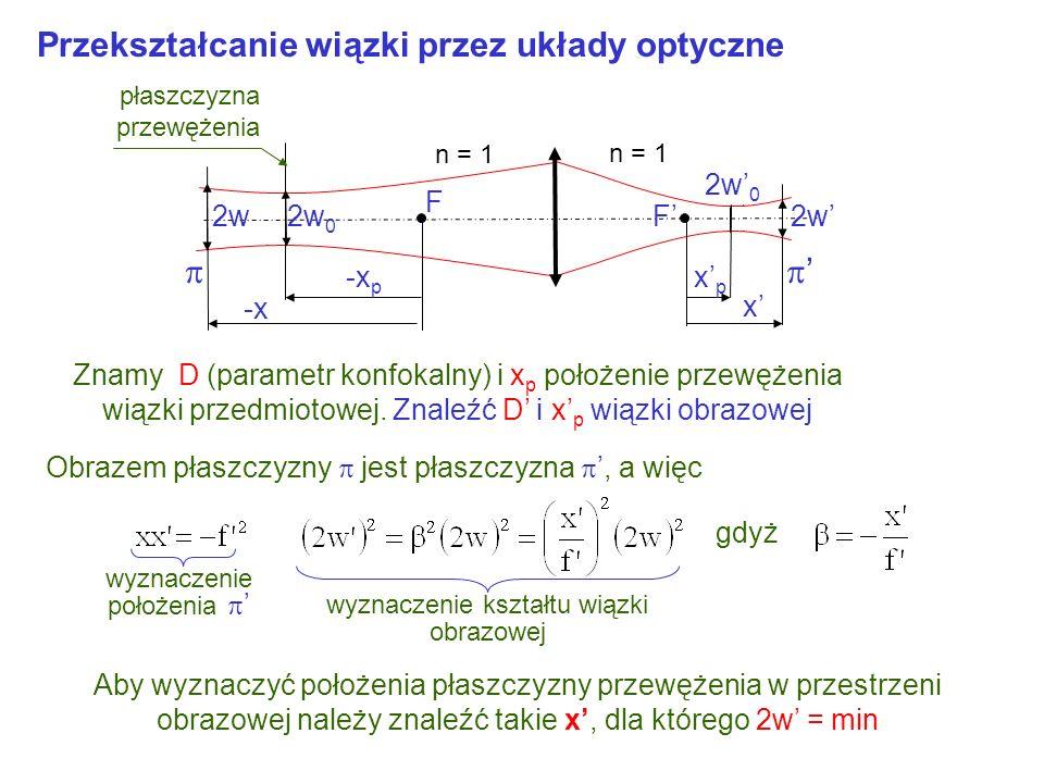 Przekształcanie wiązki przez układy optyczne