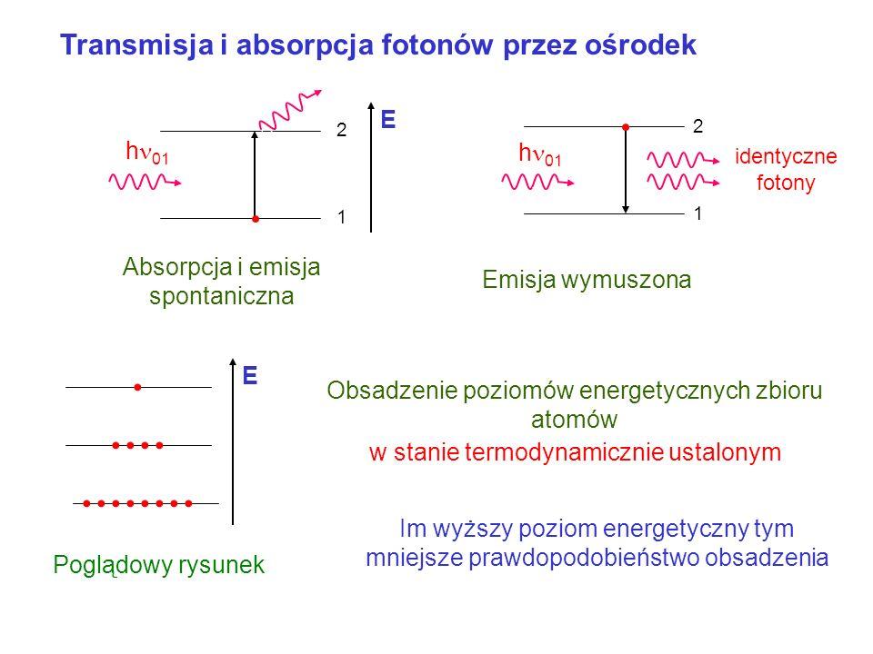 Transmisja i absorpcja fotonów przez ośrodek