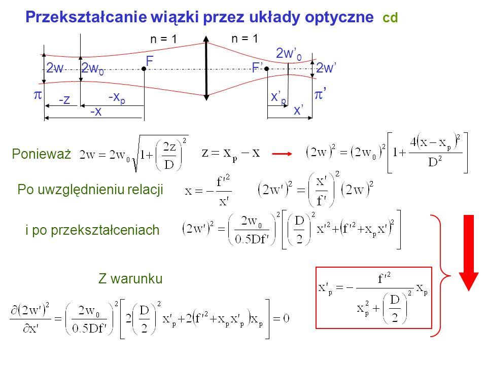 Przekształcanie wiązki przez układy optyczne cd