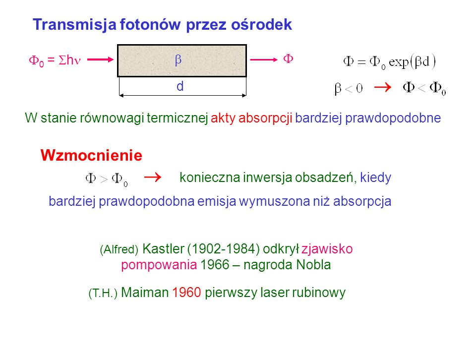   Transmisja fotonów przez ośrodek Wzmocnienie 0 = h   d